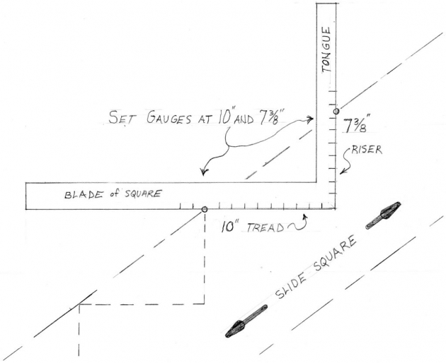 Stair Stringer Dimensions Layout  Photo 44