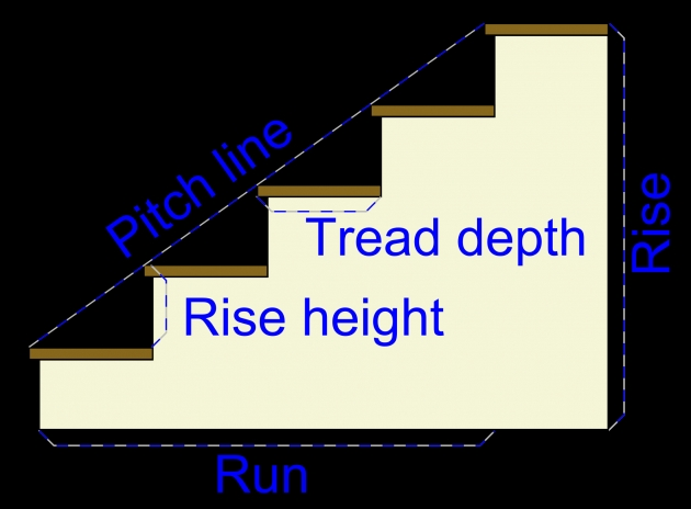 Stair Stringer Dimensions Stairway Measurements Wikipedia Photo 50