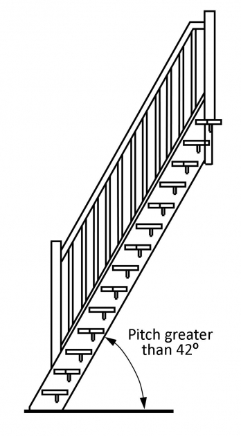 space Saving Stairs Building Regs Explained Pictures 13