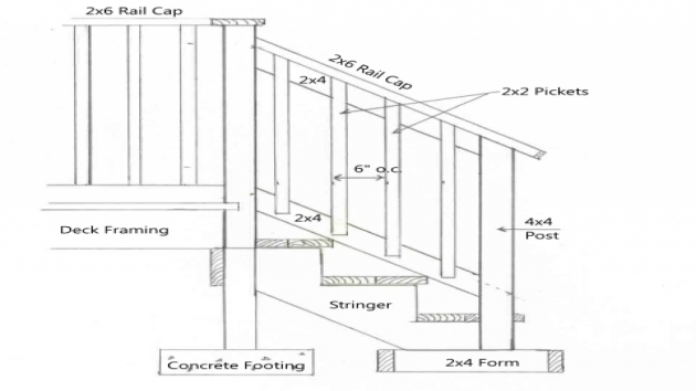 Stair Handrail Height Staircase Railing Height Code Pictures 61