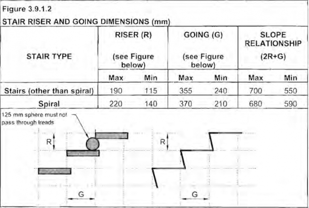 Spiral Staircase Measurements Ultimate Guide To Stair Riser And Going Dimensions In Mm Photo 23