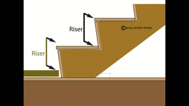 Cutting Stair Stringer Pattern Bottom Deck Stair Calculator Images 66