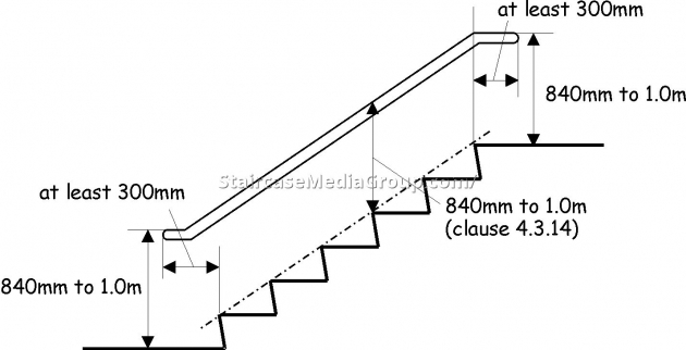 How To Calculate Spiral Staircase Length Stair Design Calculation Photos 31