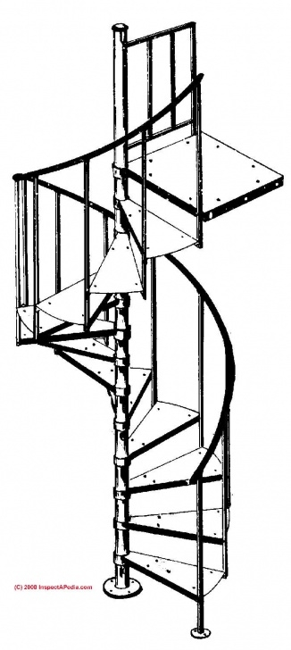 Small Spiral Staircase Sizes Small Spiral Staircases Sizes Circular Stairs,  Circular Star