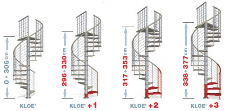 Dimesions Of A Standard Spiral Staircase Kloe Spiral Staircases | Arke Spiral Stair Kit | Kloe Photo 726