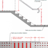 Handrail Height Staircase