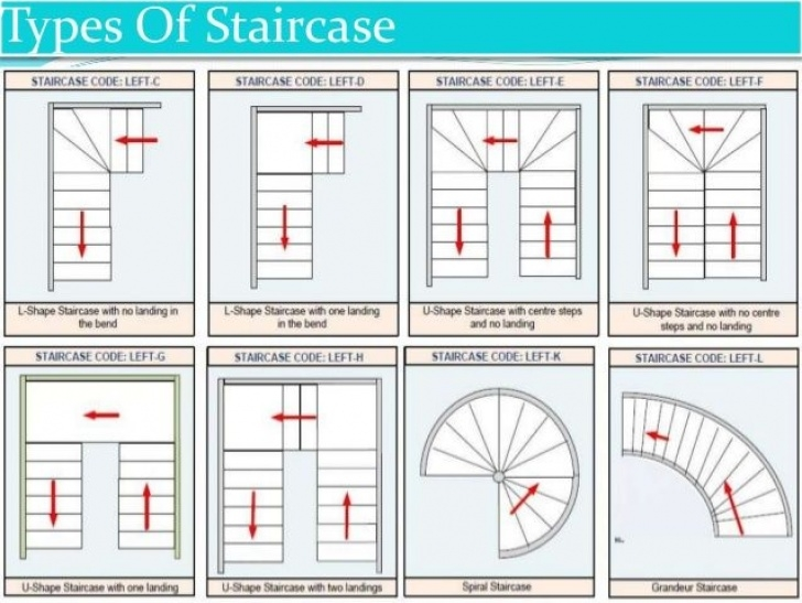 Small Stairs Drawing Pin By Sabeen Budhathoki On Architecture | Staircase Photo 413