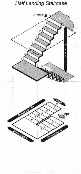 Standard Dimensions Of A Spiral Staircase Measuring For A Half Landing Staircase | Scări, Bricolaj Picture 153