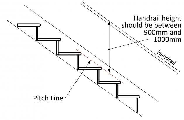 space Saving Stairs Building Regs Handrail Height Picture 71