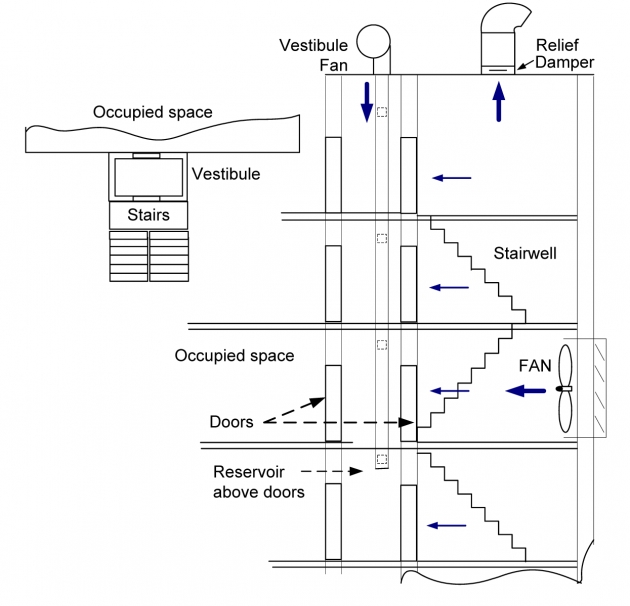 Actuated Dampers In Smoke Control Systems Stair Design Calculation Image 47