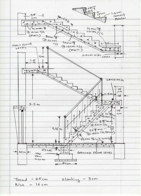 Civil At Work How To Calculate Staircase Concrete Quantity Stair Design Calculation Pictures 41