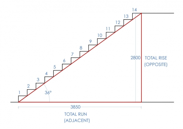 How To Calculate Stairs First In Architecture Stair Design Calculation Image 99