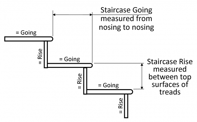Stair Riser Height Equal Treads  Photos 65