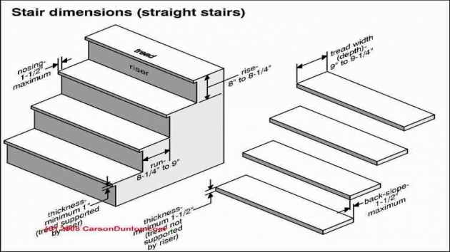 Standard Stair Riser Height Riser And Tread Standard Dimensions Stair Design Calculation Images 16