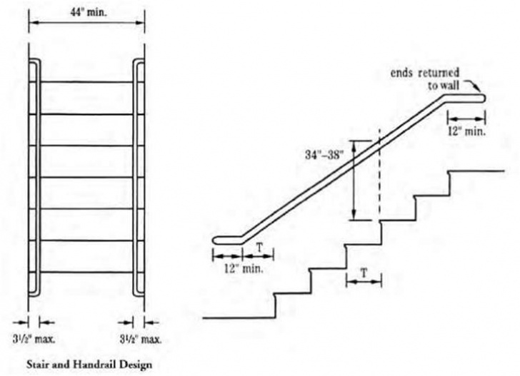 Handrail Height Staircase Building Codes And Barrier-Free Design | Construction 53 Photo 566