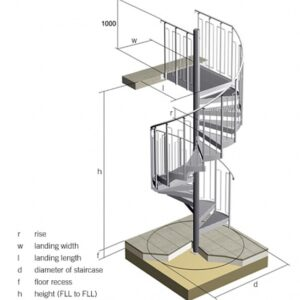 Spiral Staircase Measurement