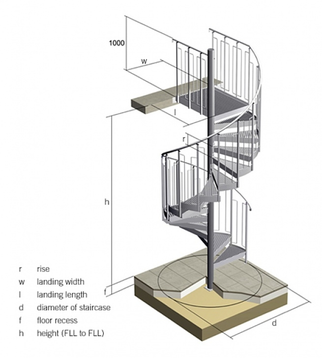 Spiral Staircase Measurement Configure A Spiral Staircase | Gi-Ro Picture 697