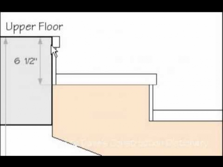 Stair Design Calculator Stair Calculator - Youtube Picture 867