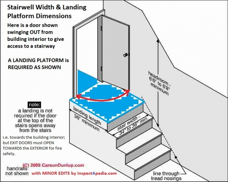 Staircase Size Auto Forward To Correct Web Page At Inspectapedia Picture 907