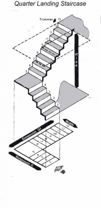 Staircase Size Measuring For A Staircase With A Quarter Turn | New Picture 222