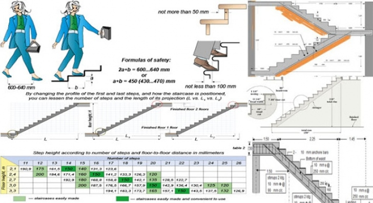 Staircase Structural Design Calculation How To Estimate Stairs, Calculate Stairs Rise And Run Photo 671