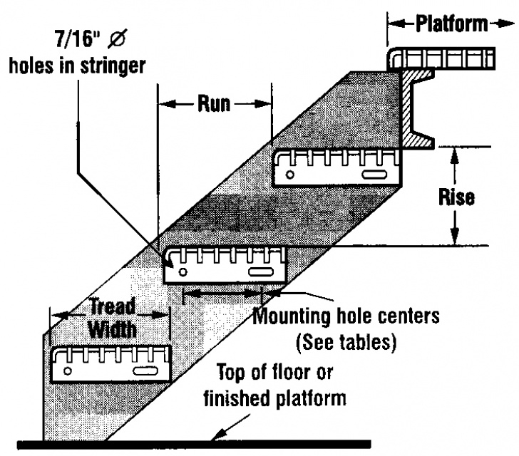Steel Stairs Dimensions Typical Stringer Detail - Stair Tread Design Details - Bar Photo 392